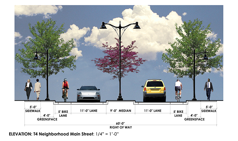 Complete Streets Cross Section